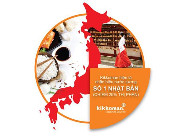 Kikkoman Market share